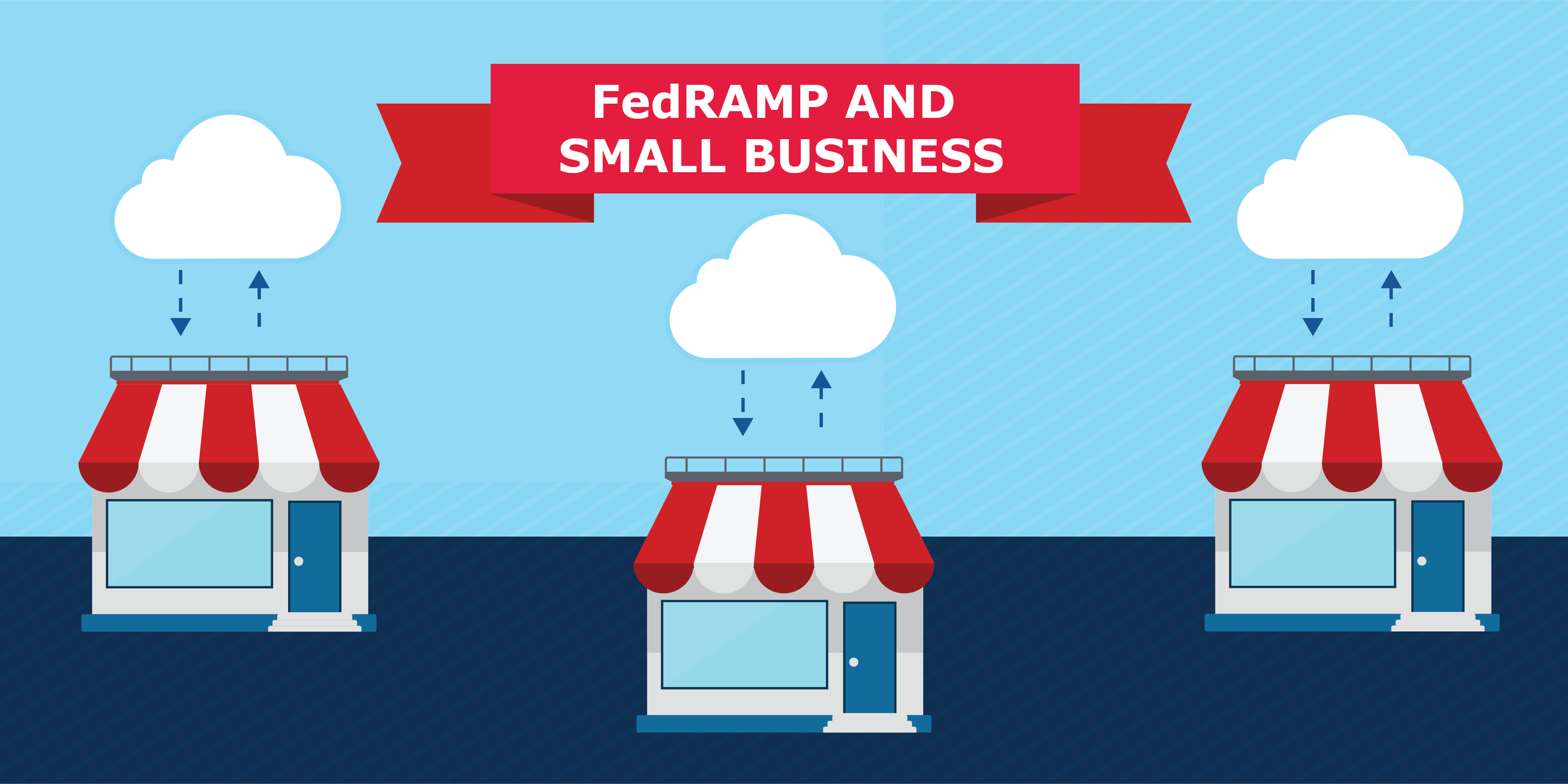 Impact of FedRAMP for Small Businesses